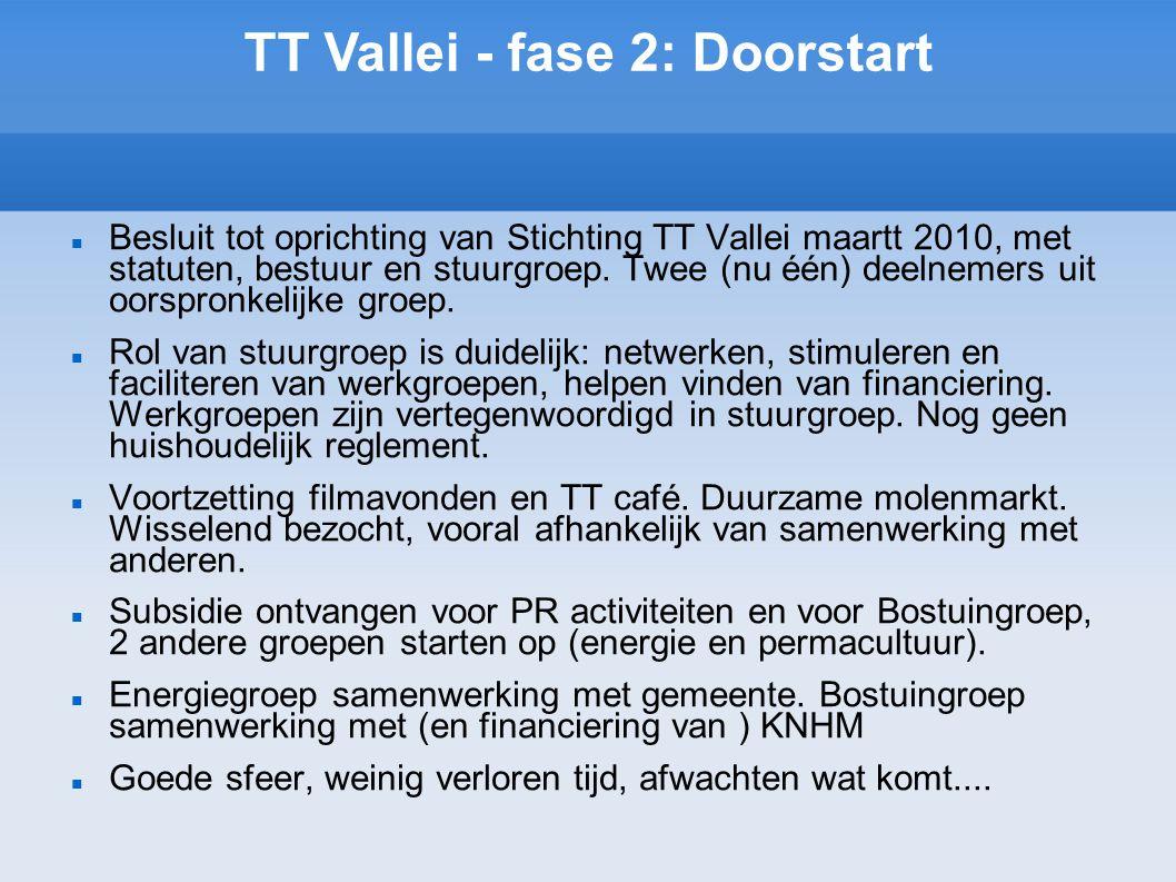 Besluit tot oprichting van Stichting TT Vallei maartt 2010, met statuten, bestuur en stuurgroep.