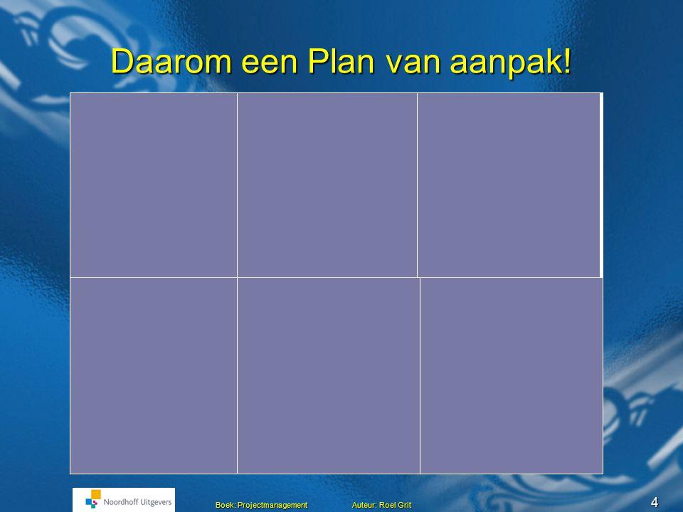 3 Boek: Projectmanagement Auteur: Roel Grit Gebruik 'Het handboek' Voordelen: Niet steeds opnieuw wiel uit vinden Uniforme werkwijze (herkenbaar) Resu