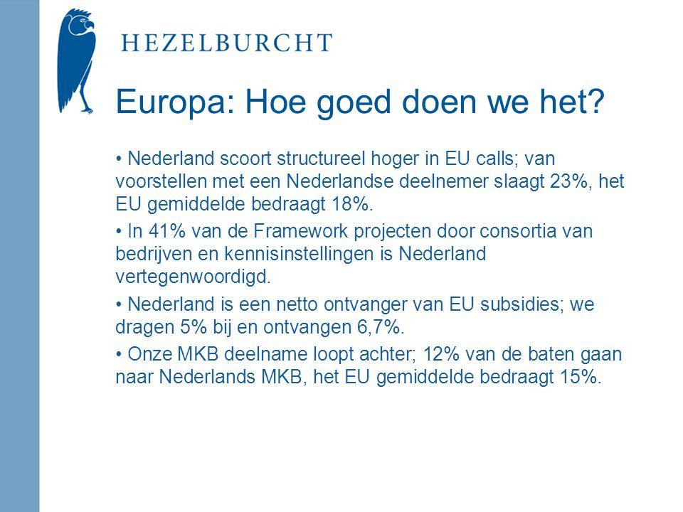Europa: Hoe goed doen we het.