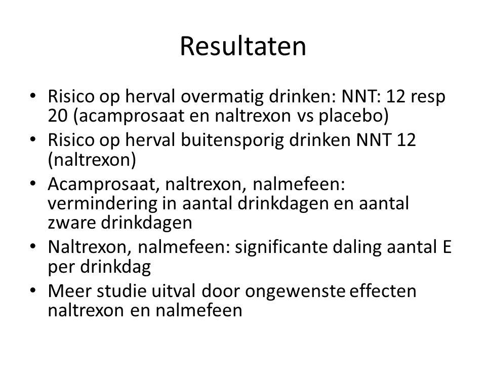 Resultaten Risico op herval overmatig drinken: NNT: 12 resp 20 (acamprosaat en naltrexon vs placebo) Risico op herval buitensporig drinken NNT 12 (naltrexon) Acamprosaat, naltrexon, nalmefeen: vermindering in aantal drinkdagen en aantal zware drinkdagen Naltrexon, nalmefeen: significante daling aantal E per drinkdag Meer studie uitval door ongewenste effecten naltrexon en nalmefeen