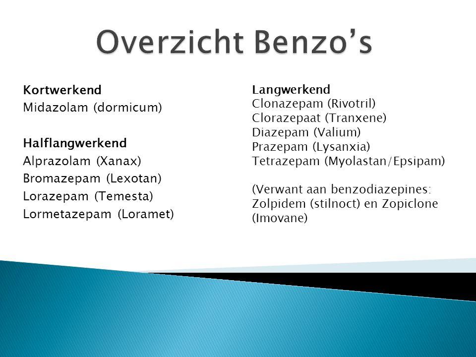 Kortwerkend Midazolam (dormicum) Halflangwerkend Alprazolam (Xanax) Bromazepam (Lexotan) Lorazepam (Temesta) Lormetazepam (Loramet) Langwerkend Clonaz