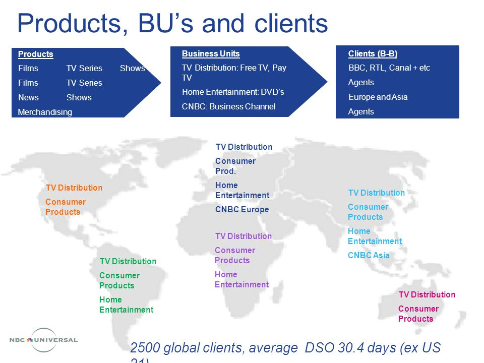 Credit Management in een internationale context: wat nu.