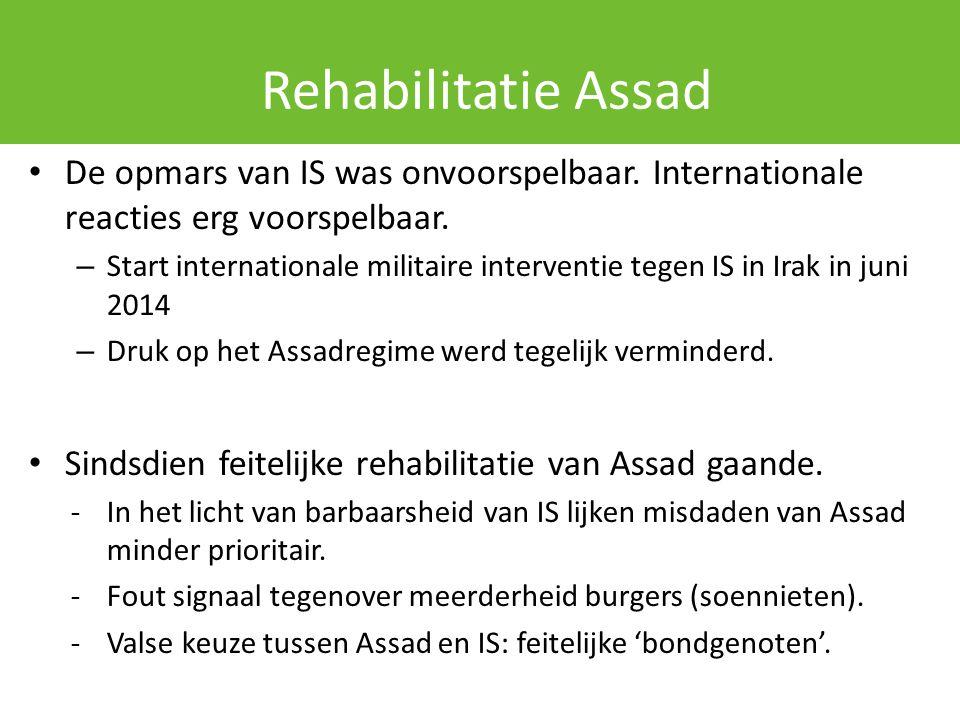 Rehabilitatie Assad De opmars van IS was onvoorspelbaar. Internationale reacties erg voorspelbaar. – Start internationale militaire interventie tegen