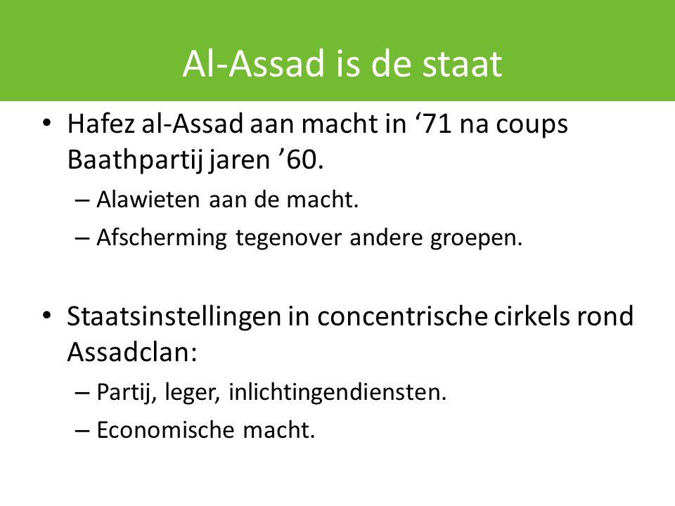 Al-Assad is de staat Hafez al-Assad aan macht in '71 na coups Baathpartij jaren '60. – Alawieten aan de macht. – Afscherming tegenover andere groepen.