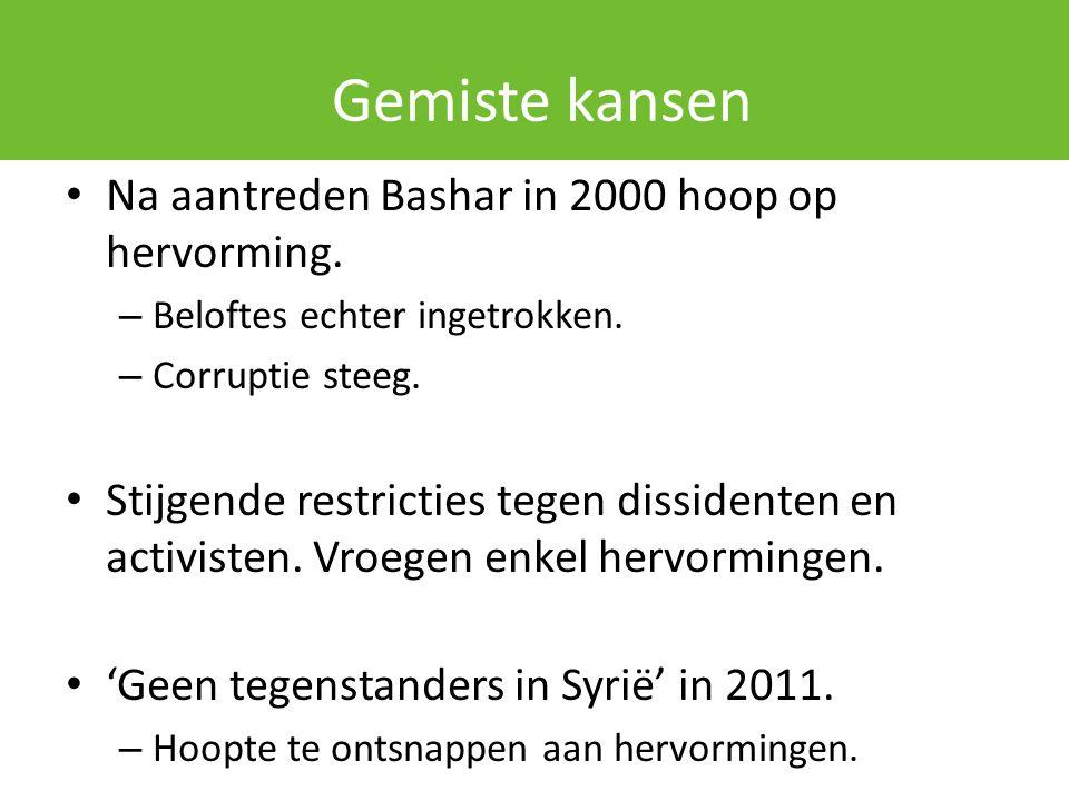 Gemiste kansen Na aantreden Bashar in 2000 hoop op hervorming. – Beloftes echter ingetrokken. – Corruptie steeg. Stijgende restricties tegen dissident