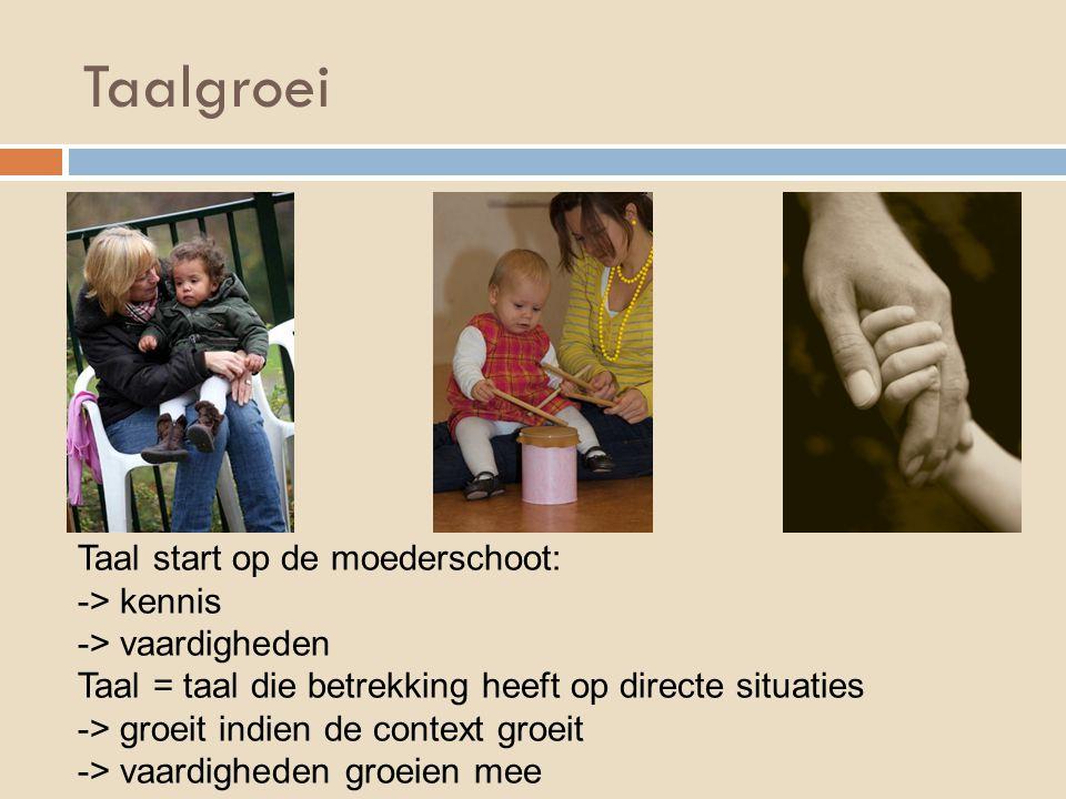 Taalgroei Taal start op de moederschoot: -> kennis -> vaardigheden Taal = taal die betrekking heeft op directe situaties -> groeit indien de context groeit -> vaardigheden groeien mee