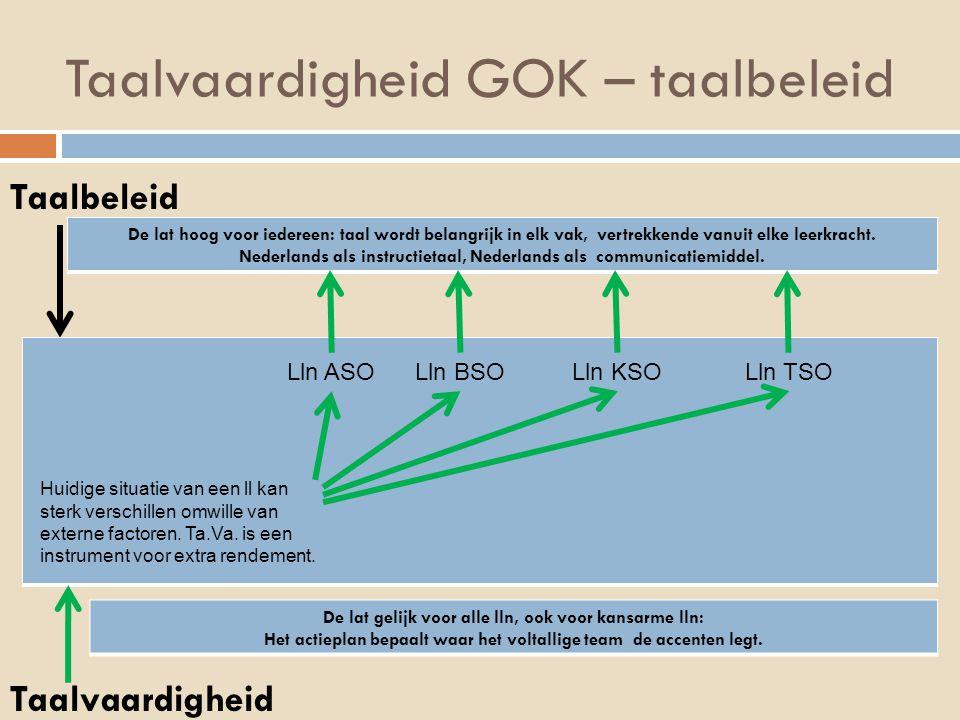 Taalvaardigheid GOK – taalbeleid Taalbeleid Taalvaardigheid De lat hoog voor iedereen: taal wordt belangrijk in elk vak, vertrekkende vanuit elke leer