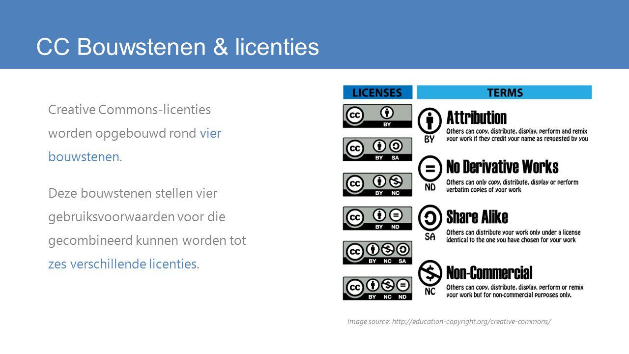 CC Bouwstenen & licenties Creative Commons-licenties worden opgebouwd rond vier bouwstenen.