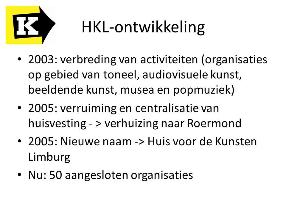 HKL-ontwikkeling 2003: verbreding van activiteiten (organisaties op gebied van toneel, audiovisuele kunst, beeldende kunst, musea en popmuziek) 2005: verruiming en centralisatie van huisvesting - > verhuizing naar Roermond 2005: Nieuwe naam -> Huis voor de Kunsten Limburg Nu: 50 aangesloten organisaties