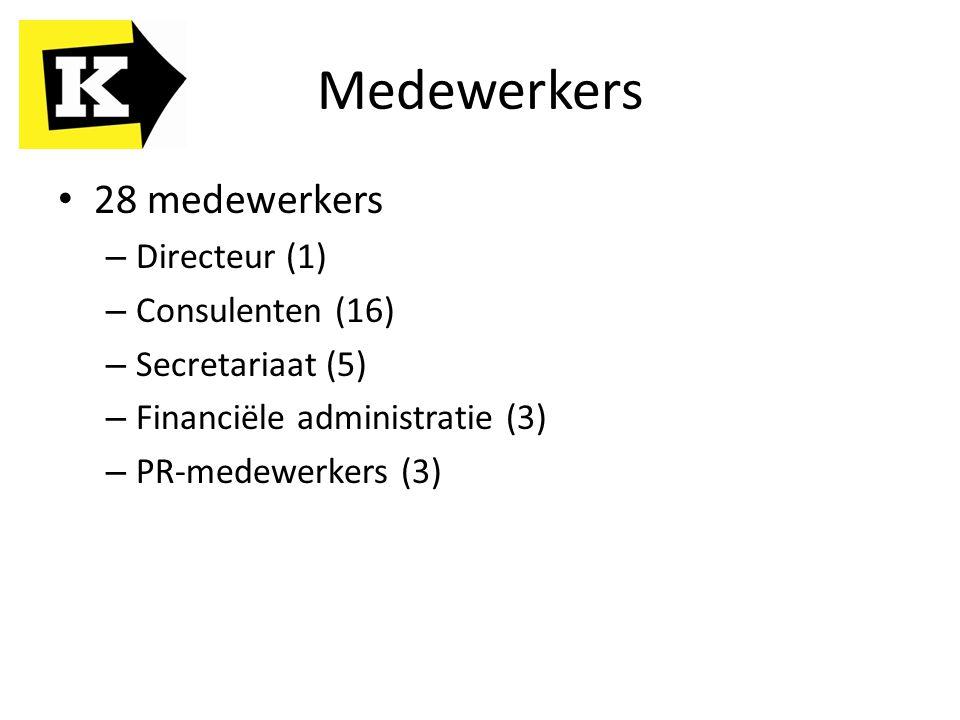 Medewerkers 28 medewerkers – Directeur (1) – Consulenten (16) – Secretariaat (5) – Financiële administratie (3) – PR-medewerkers (3)