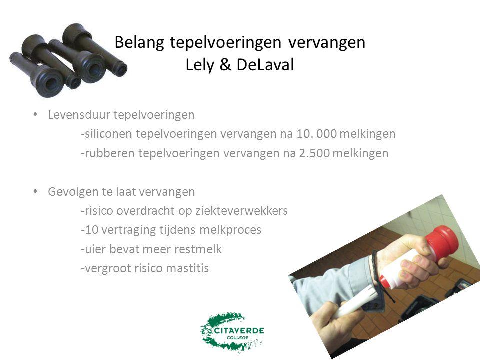 Belang tepelvoeringen vervangen Lely & DeLaval Levensduur tepelvoeringen -siliconen tepelvoeringen vervangen na 10. 000 melkingen -rubberen tepelvoeri
