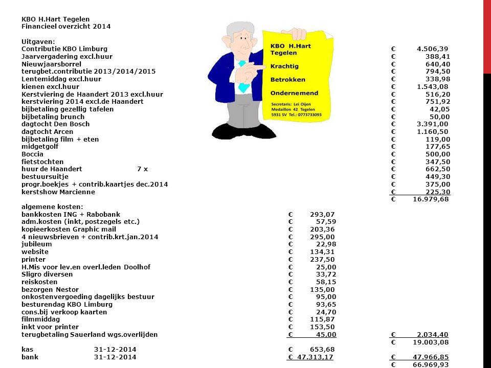 KBO H.Hart Tegelen Financieel overzicht 2014 Uitgaven: Contributie KBO Limburg € 4.506,39 Jaarvergadering excl.huur € 388,41 Nieuwjaarsborrel € 640,40