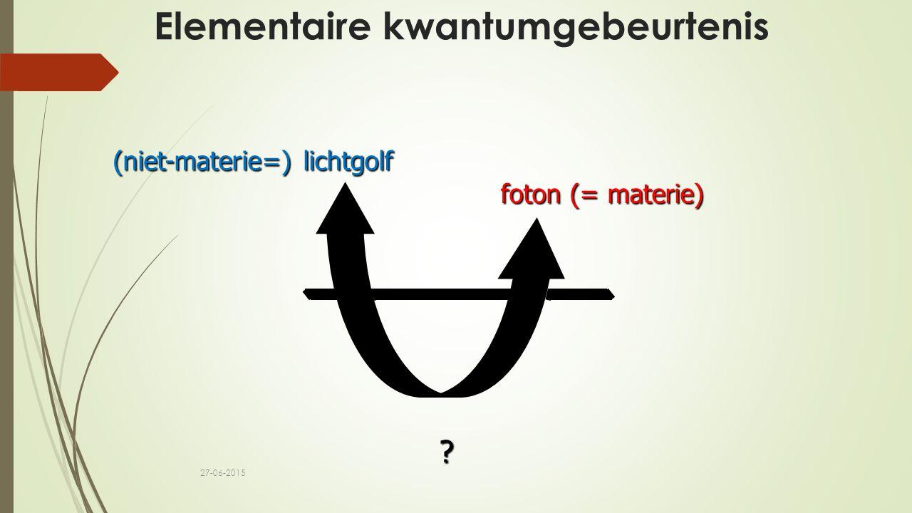 Elementaire kwantumgebeurtenis (niet-materie=) lichtgolf (niet-materie=) lichtgolf ? foton (= materie) foton (= materie) 27-06-2015