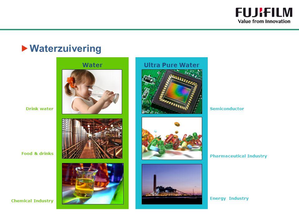 Waterzuivering Ultra Pure WaterWater Drink water Food & drinks Chemical Industry Semiconductor Pharmaceutical Industry Energy Industry