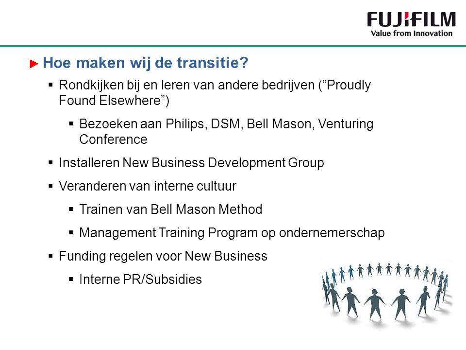 """Blue Energy  Rondkijken bij en leren van andere bedrijven (""""Proudly Found Elsewhere"""")  Bezoeken aan Philips, DSM, Bell Mason, Venturing Conference """