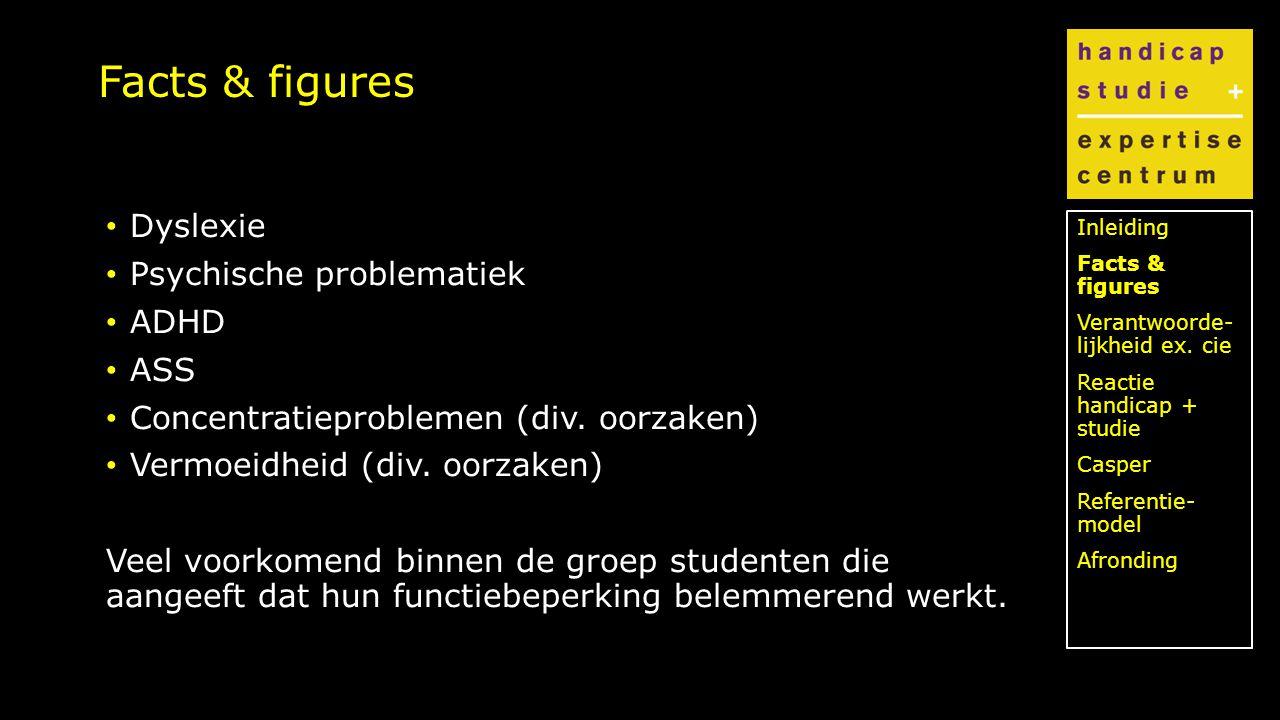 Klik om de stijl te bewerken Facts & figures Dyslexie Psychische problematiek ADHD ASS Concentratieproblemen (div.