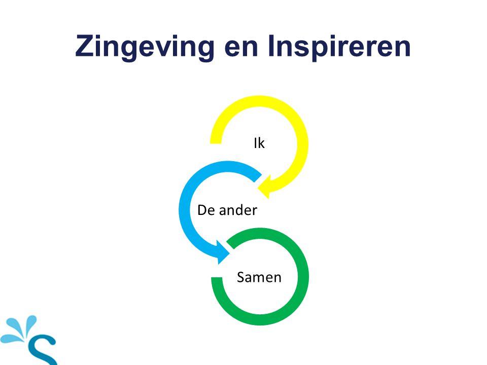 Zingeving De zoektocht naar de zin, het doel van het leven of van grote gebeurtenissen in het leven, of het trachten dit doel zelf te scheppen.