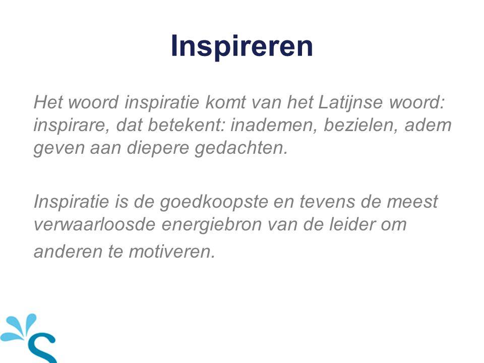 Inspireren Het woord inspiratie komt van het Latijnse woord: inspirare, dat betekent: inademen, bezielen, adem geven aan diepere gedachten. Inspiratie