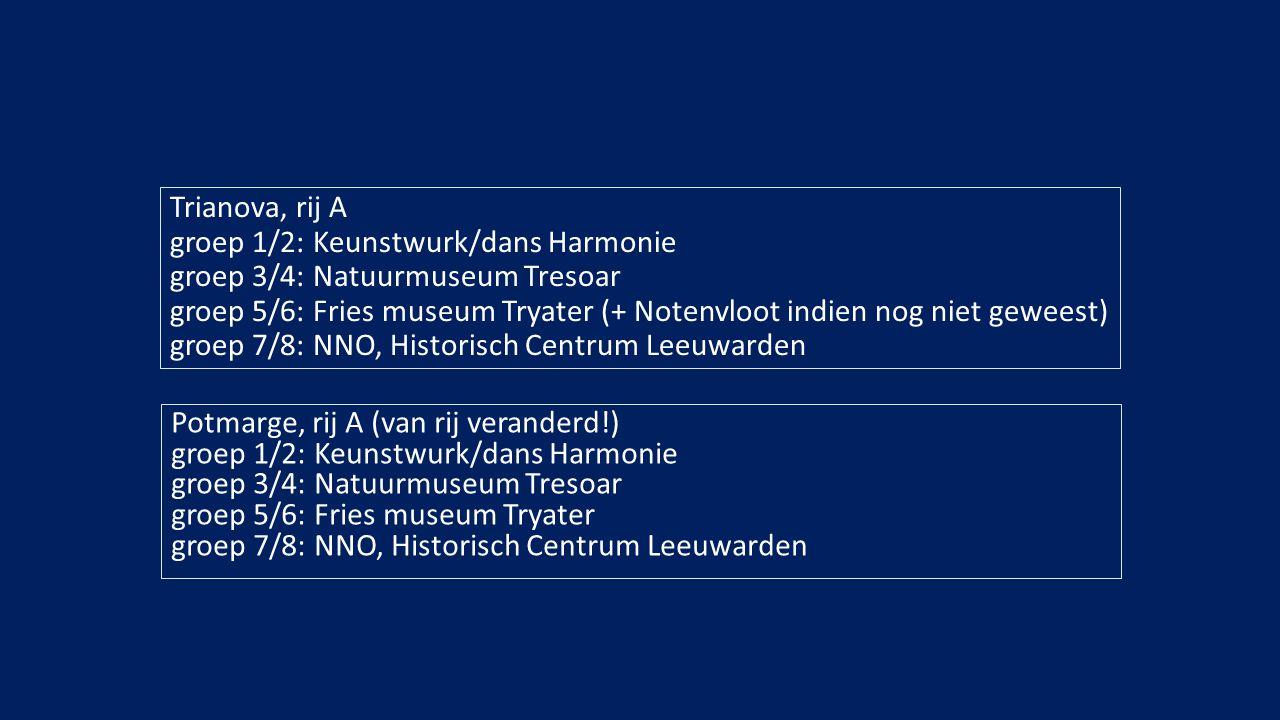 Trianova, rij A groep 1/2: Keunstwurk/dans Harmonie groep 3/4: Natuurmuseum Tresoar groep 5/6: Fries museum Tryater (+ Notenvloot indien nog niet geweest) groep 7/8: NNO, Historisch Centrum Leeuwarden Potmarge, rij A (van rij veranderd!) groep 1/2: Keunstwurk/dans Harmonie groep 3/4: Natuurmuseum Tresoar groep 5/6: Fries museum Tryater groep 7/8: NNO, Historisch Centrum Leeuwarden