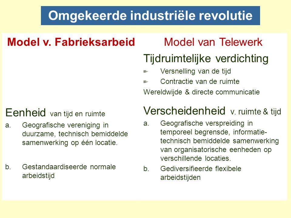 Omgekeerde industriële revolutie Model v.