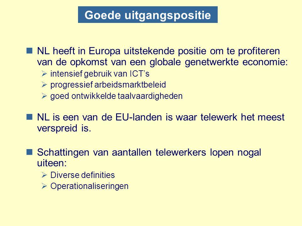 Goede uitgangspositie nNL heeft in Europa uitstekende positie om te profiteren van de opkomst van een globale genetwerkte economie:  intensief gebruik van ICT's  progressief arbeidsmarktbeleid  goed ontwikkelde taalvaardigheden nNL is een van de EU-landen is waar telewerk het meest verspreid is.