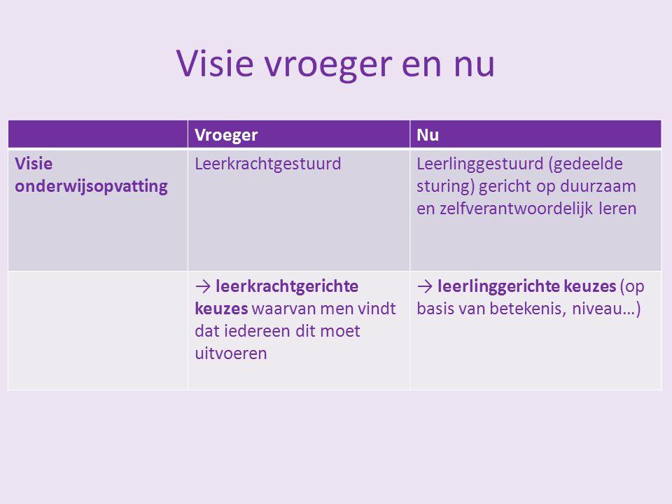 Visie vroeger en nu VroegerNu Visie onderwijsopvatting LeerkrachtgestuurdLeerlinggestuurd (gedeelde sturing) gericht op duurzaam en zelfverantwoordeli