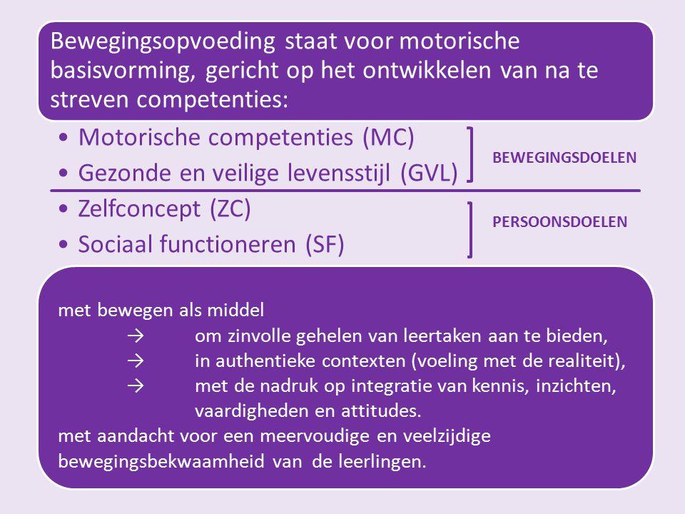 Krachtlijnen Bewegingsopvoeding staat voor motorische basisvorming, gericht op het ontwikkelen van na te streven competenties: Motorische competenties