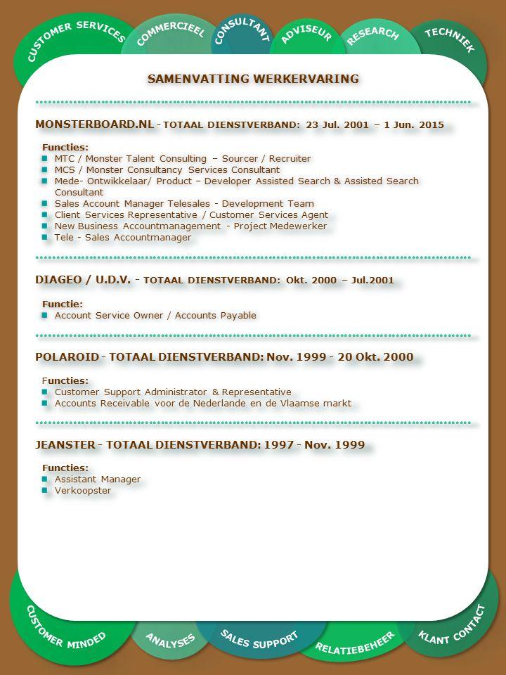 SAMENVATTING WERKERVARING MONSTERBOARD.NL - TOTAAL DIENSTVERBAND: 23 Jul. 2001 – 1 Jun. 2015 Functies: MTC / Monster Talent Consulting – Sourcer / Rec