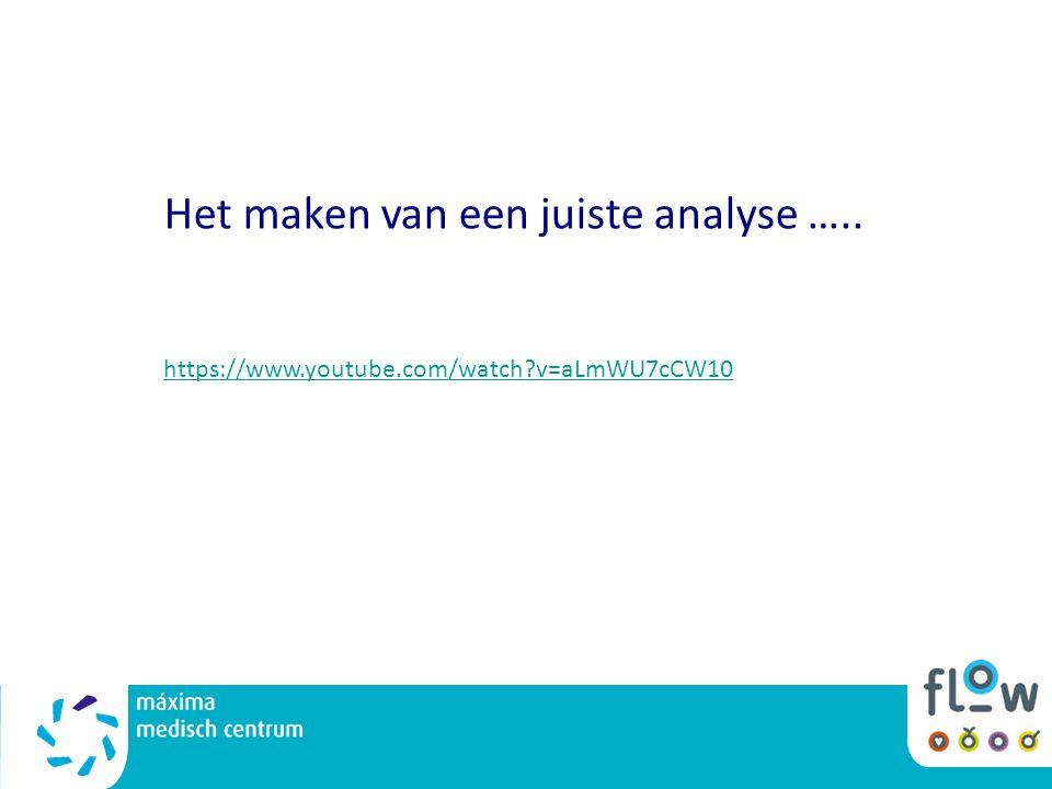Het maken van een juiste analyse ….. https://www.youtube.com/watch?v=aLmWU7cCW10 https://www.youtube.com/watch?v=aLmWU7cCW10