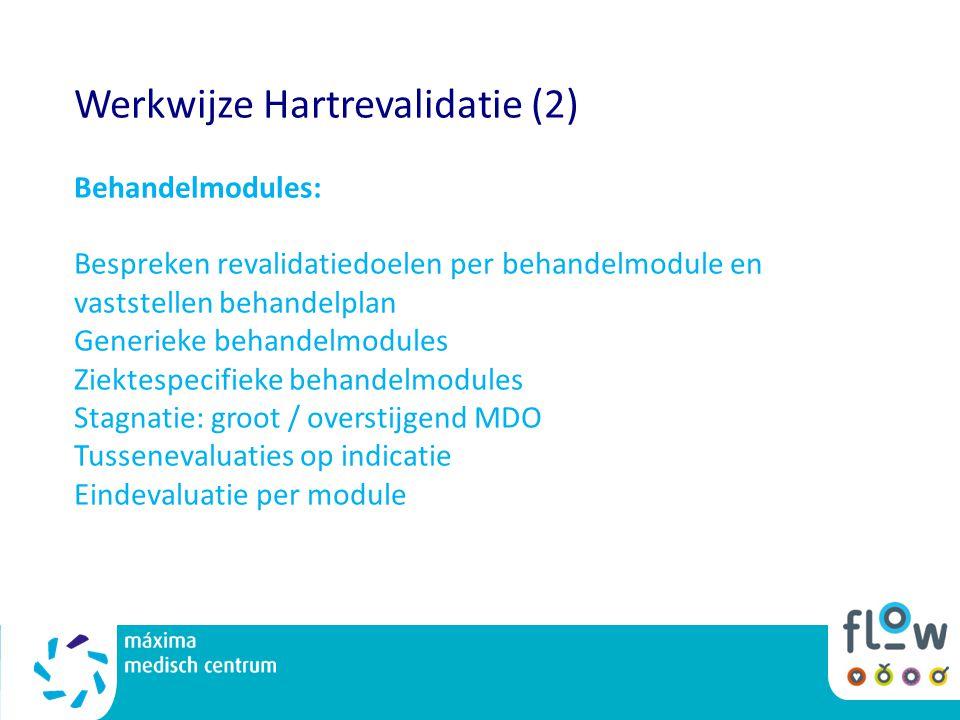 Werkwijze Hartrevalidatie (2) Behandelmodules: Bespreken revalidatiedoelen per behandelmodule en vaststellen behandelplan Generieke behandelmodules Zi
