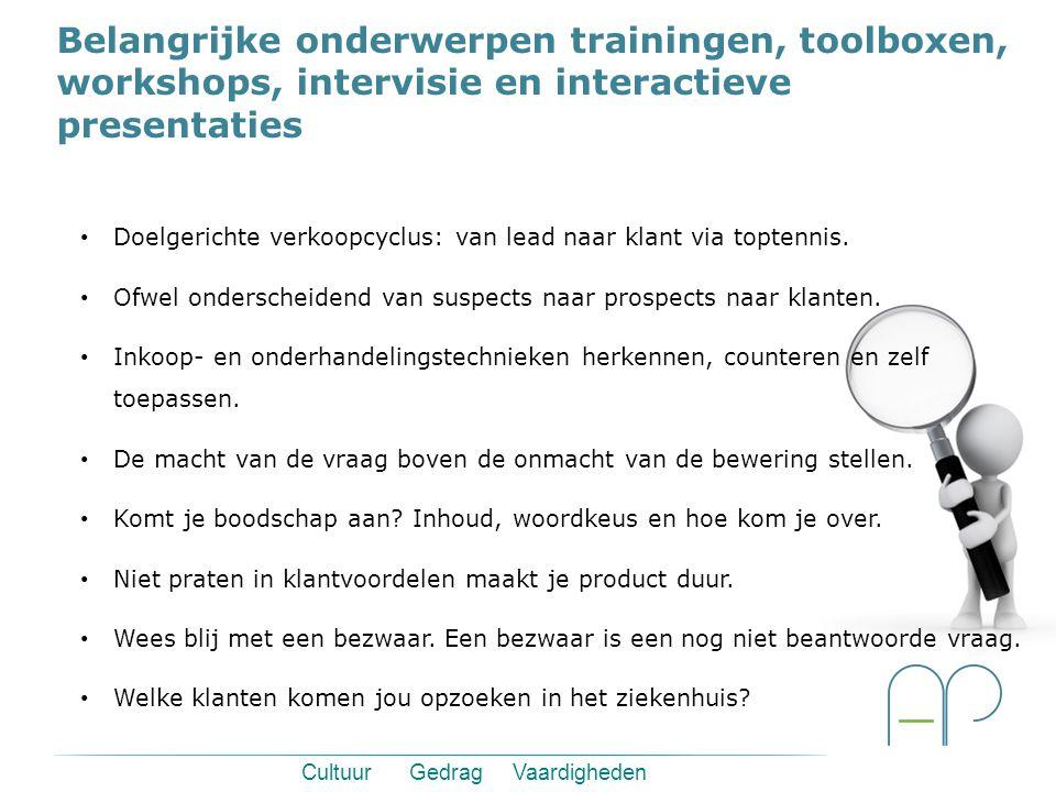 Cultuur Gedrag Vaardigheden Doelgerichte verkoopcyclus: van lead naar klant via toptennis.