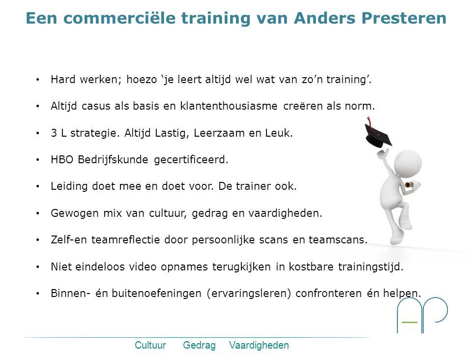 Een commerciële training van Anders Presteren Cultuur Gedrag Vaardigheden Hard werken; hoezo 'je leert altijd wel wat van zo'n training'.