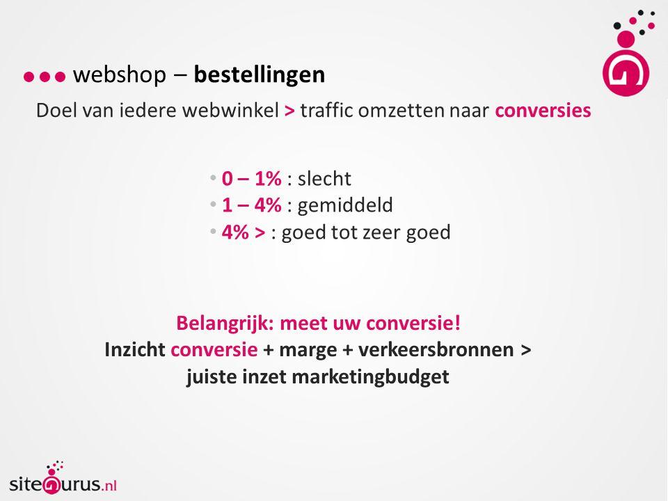 webshop – bestellingen Doel van iedere webwinkel > traffic omzetten naar conversies 0 – 1% : slecht 1 – 4% : gemiddeld 4% > : goed tot zeer goed Belangrijk: meet uw conversie.