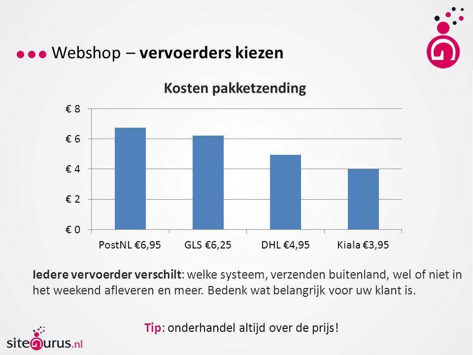 Webshop – vervoerders kiezen Iedere vervoerder verschilt: welke systeem, verzenden buitenland, wel of niet in het weekend afleveren en meer.