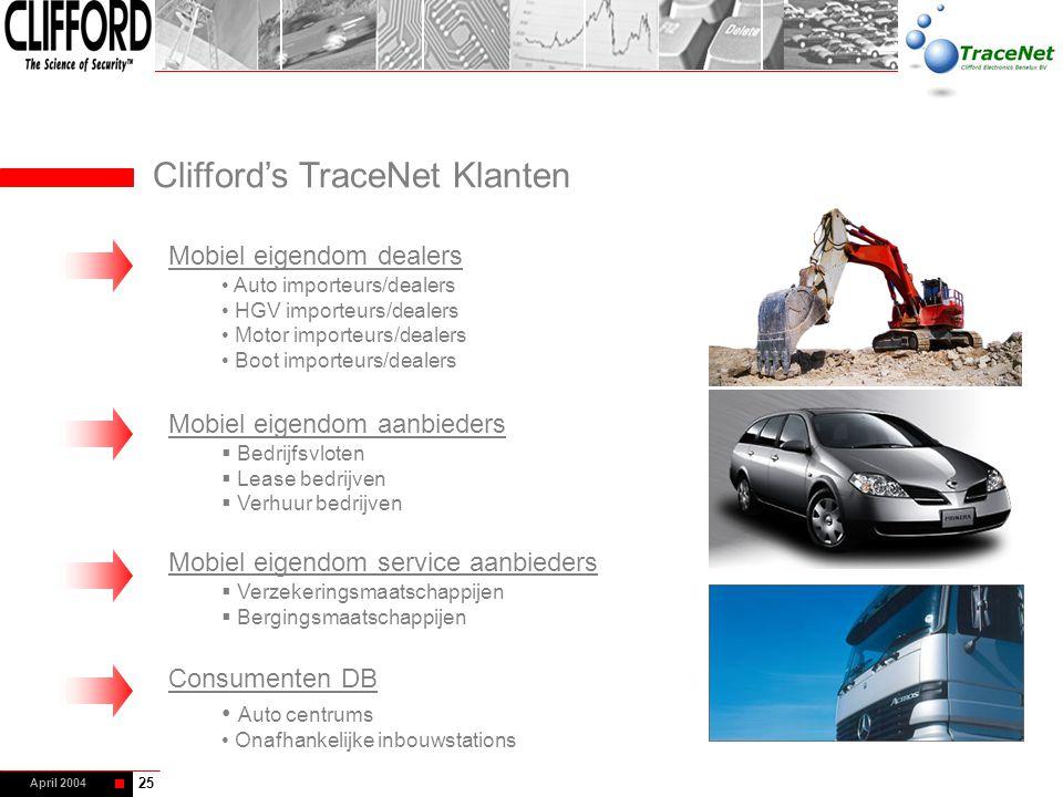 April 2004 Clifford's TraceNet Klanten Mobiel eigendom dealers Auto importeurs/dealers HGV importeurs/dealers Motor importeurs/dealers Boot importeurs