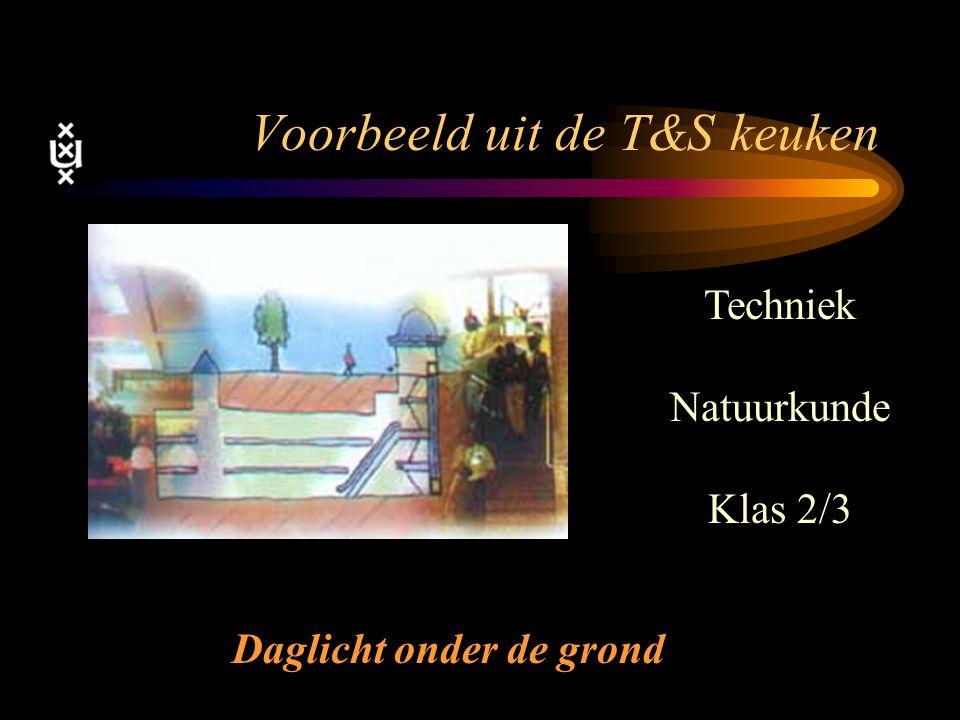 Voorbeeld uit de T&S keuken Daglicht onder de grond Techniek Natuurkunde Klas 2/3