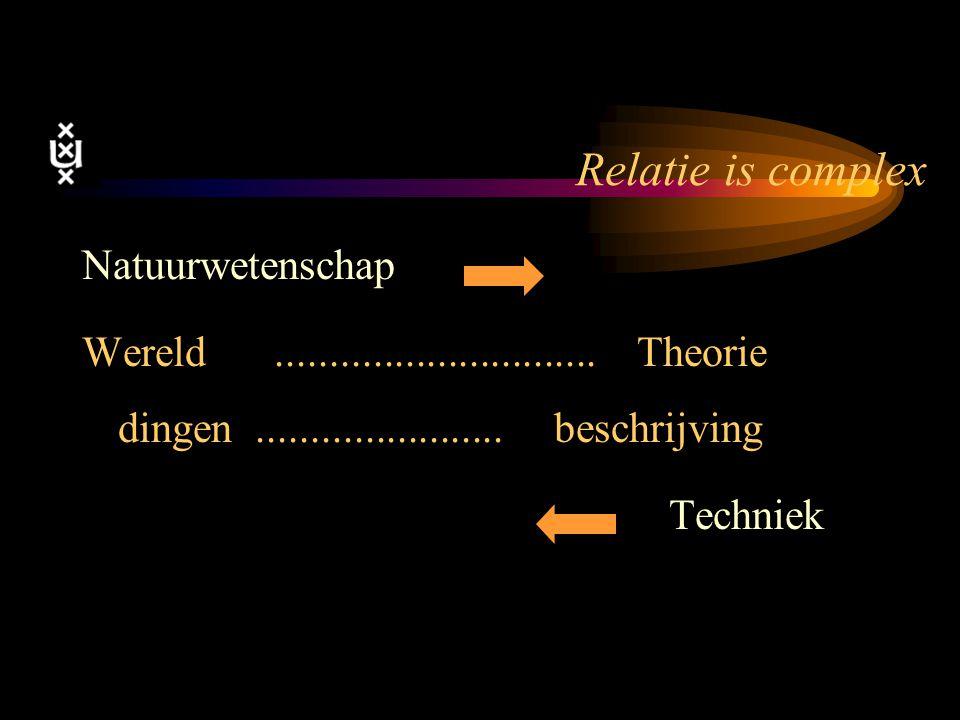 Relatie is complex Natuurwetenschap Wereld..............................
