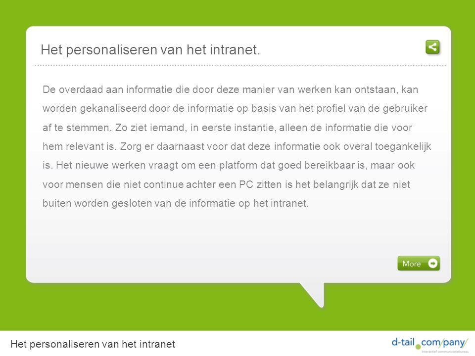 Het personaliseren van het intranet.
