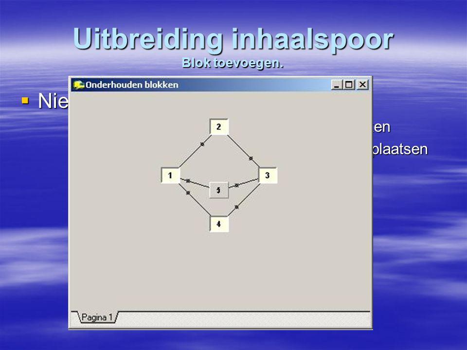 Uitbreiding inhaalspoor Blok toevoegen.  Nieuw blok toevoegen  Menu Onderhouden /Baandefinities / Blokken  Blok 5 tussen blok 1 en 3 en boven blok