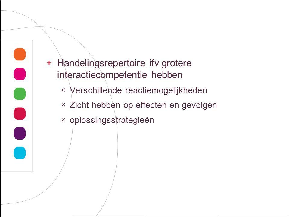 +Handelingsrepertoire ifv grotere interactiecompetentie hebben ×Verschillende reactiemogelijkheden ×Zicht hebben op effecten en gevolgen ×oplossingsstrategieën