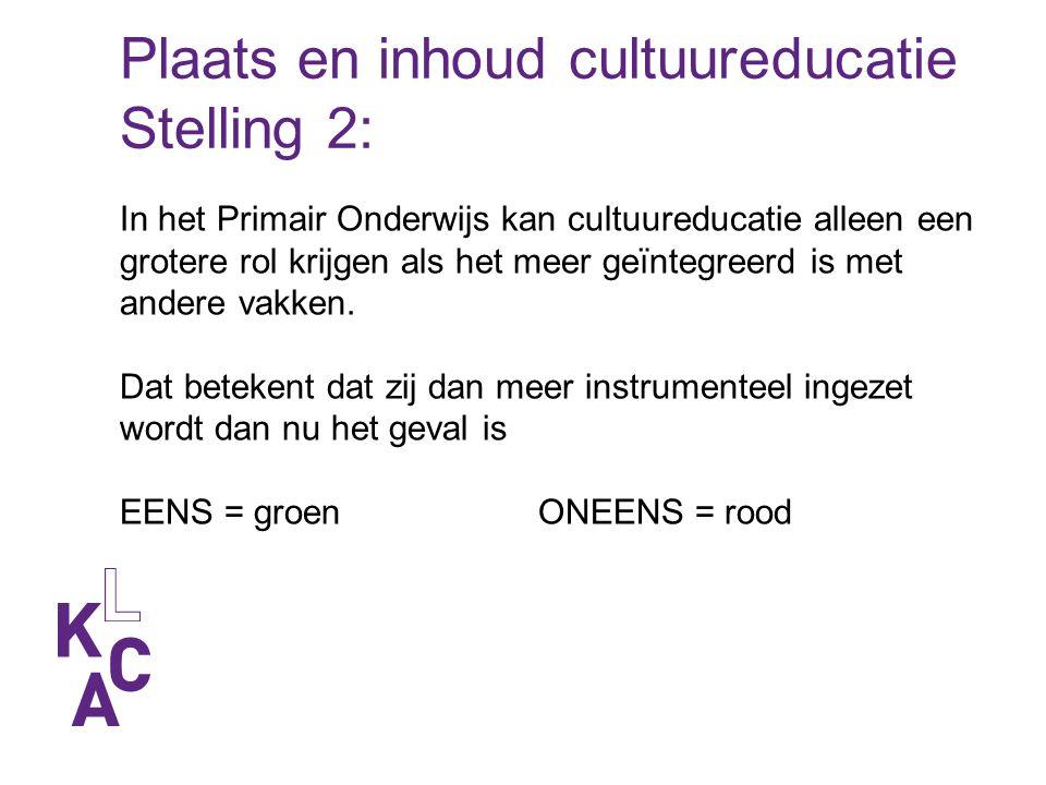Plaats en inhoud cultuureducatie Stelling 2: In het Primair Onderwijs kan cultuureducatie alleen een grotere rol krijgen als het meer geïntegreerd is