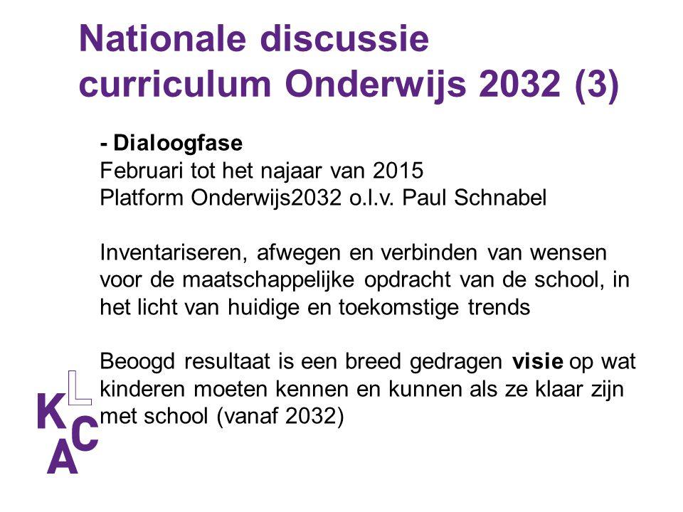 Nationale discussie curriculum Onderwijs 2032 (3) - Dialoogfase Februari tot het najaar van 2015 Platform Onderwijs2032 o.l.v. Paul Schnabel Inventari