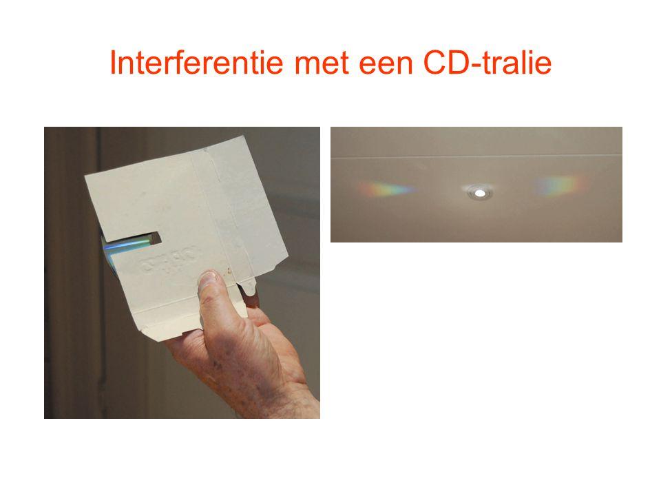 Interferentie met een CD-tralie