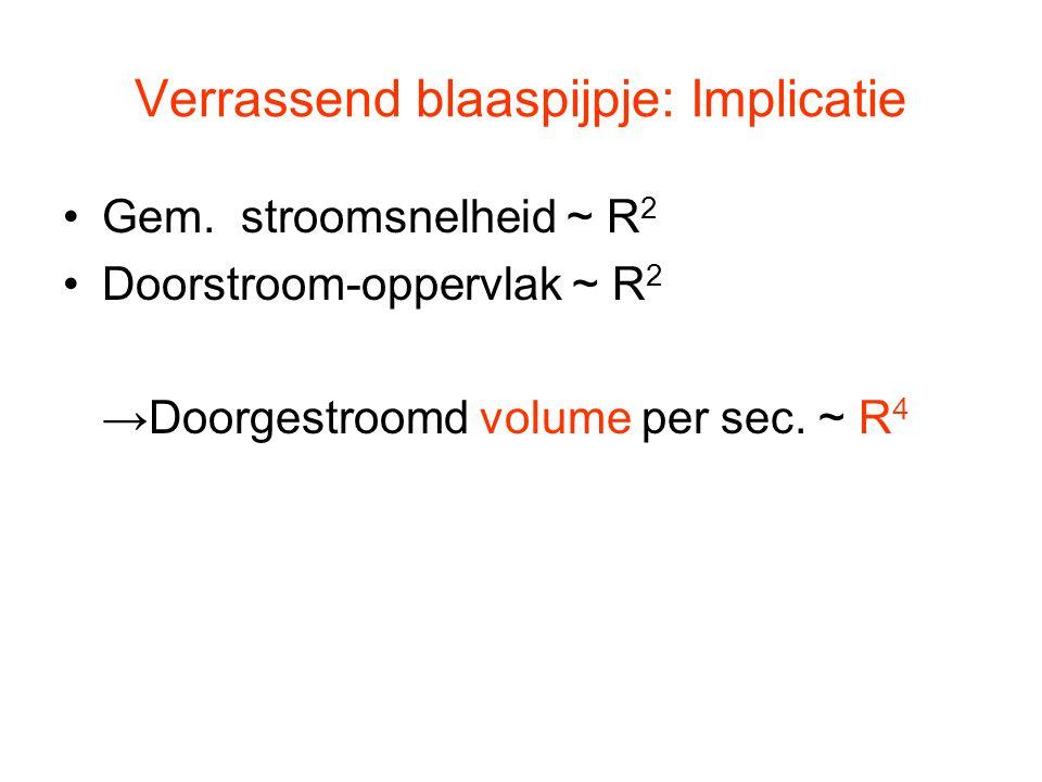 Verrassend blaaspijpje: Implicatie Gem. stroomsnelheid ~ R 2 Doorstroom-oppervlak ~ R 2 → Doorgestroomd volume per sec. ~ R 4