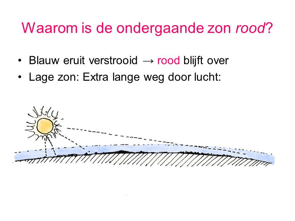 Blauw eruit verstrooid → rood blijft over Lage zon: Extra lange weg door lucht: