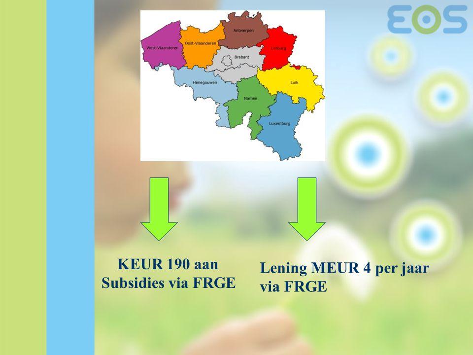 KEUR 190 aan Subsidies via FRGE Lening MEUR 4 per jaar via FRGE
