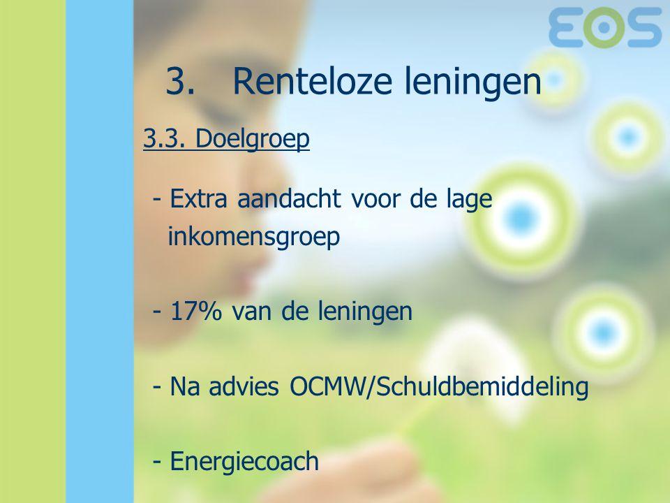 3.3. Doelgroep - Extra aandacht voor de lage inkomensgroep - 17% van de leningen - Na advies OCMW/Schuldbemiddeling - Energiecoach 3.Renteloze leninge