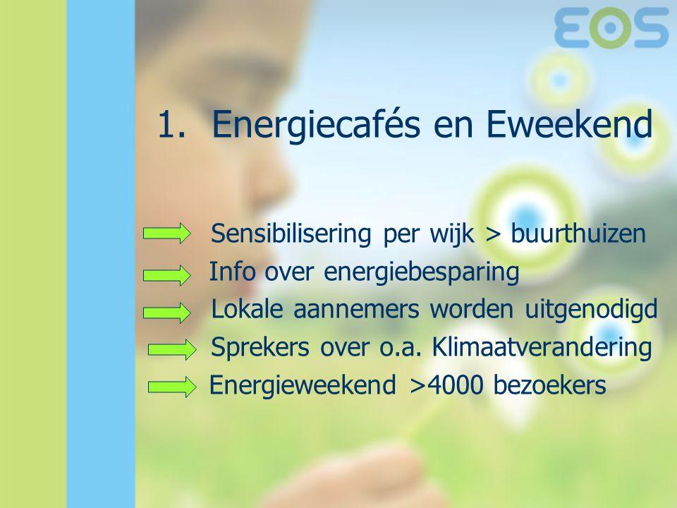 Sensibilisering per wijk > buurthuizen Info over energiebesparing Lokale aannemers worden uitgenodigd Sprekers over o.a.