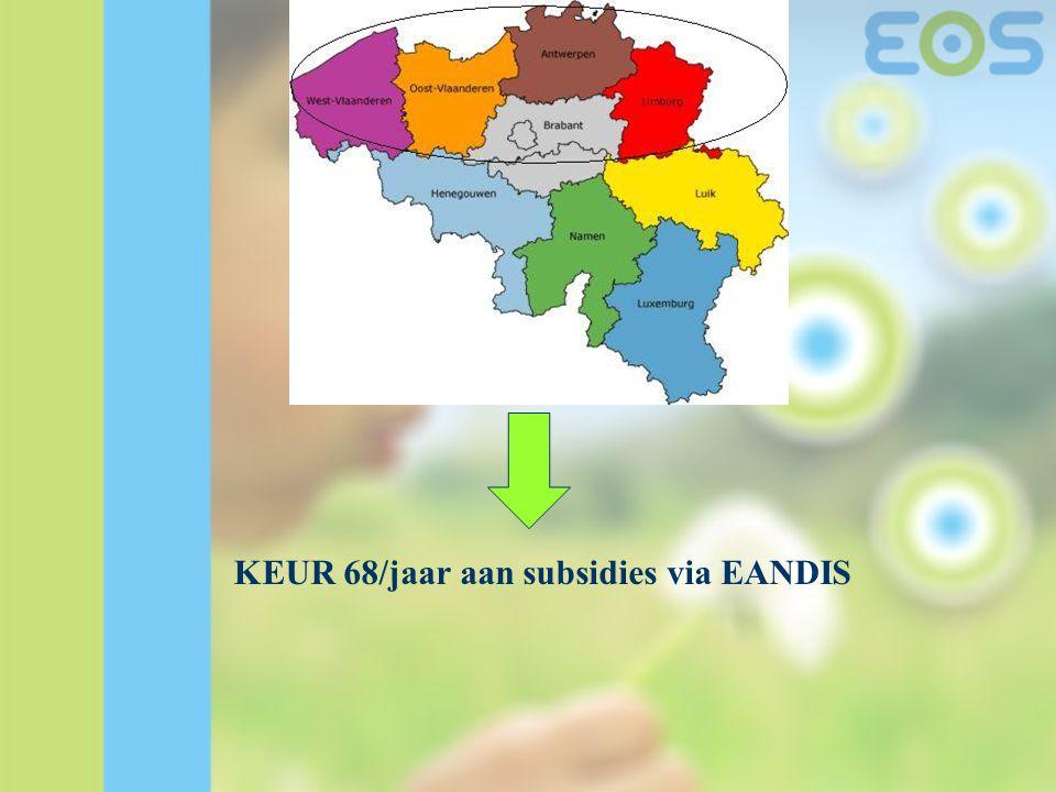 KEUR 68/jaar aan subsidies via EANDIS