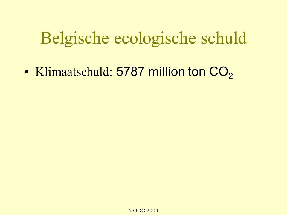 VODO 2004 Belgische ecologische schuld 5787 million ton CO 2Klimaatschuld: 5787 million ton CO 2